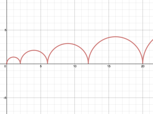 One of my favorite Daily Desmos challenges that I've created so far.